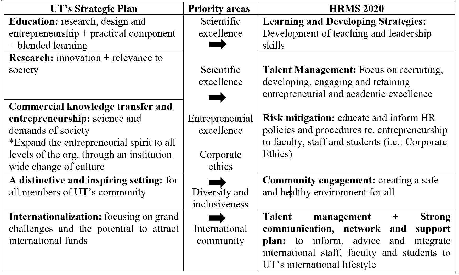 strategic hr approach paper The society for human resource management (shrm) is the world's largest hr professional society, representing 285,000 members in more than 165 countries.