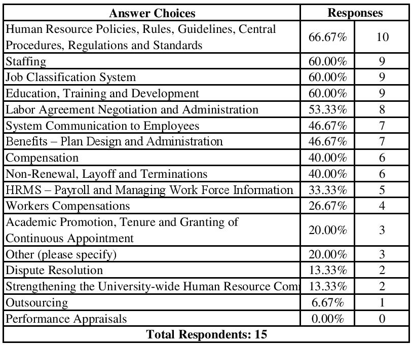 international and comparative human resource management essay Chapter 3 international human resource management  interest in both international hrm and comparative hrm  question/essay questiondiscuss.